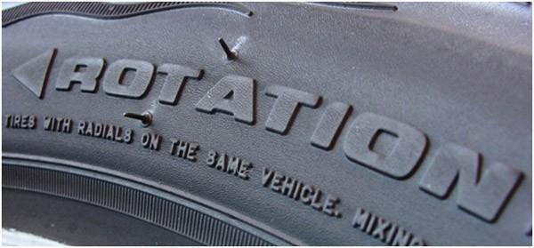 стрелка с надписью Rotation